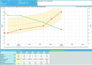 EFM Education: PeriCALM Curve Labor Progress Analsysis Software